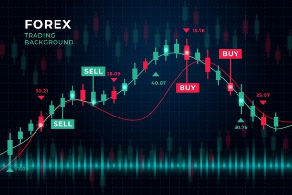 How To Profit From The Forex Spot Market